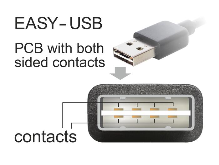 Delock® Verlängerungskabel EASY-USB 2.0 Typ-A Stecker an USB 2.0 Typ-A Buchse, weiss, 5m [85202]