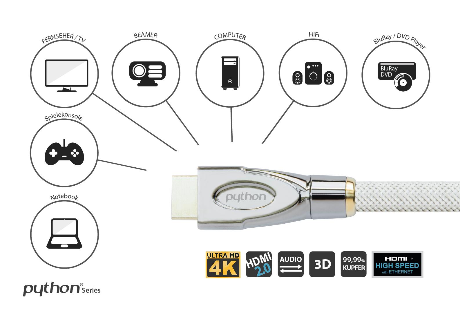 PYTHON® Series Anschlusskabel HDMI® 2.0 Kabel 4K2K / UHD 60Hz, vergoldete Kontakte, OFC, Nylongeflecht weiss, 1,5m