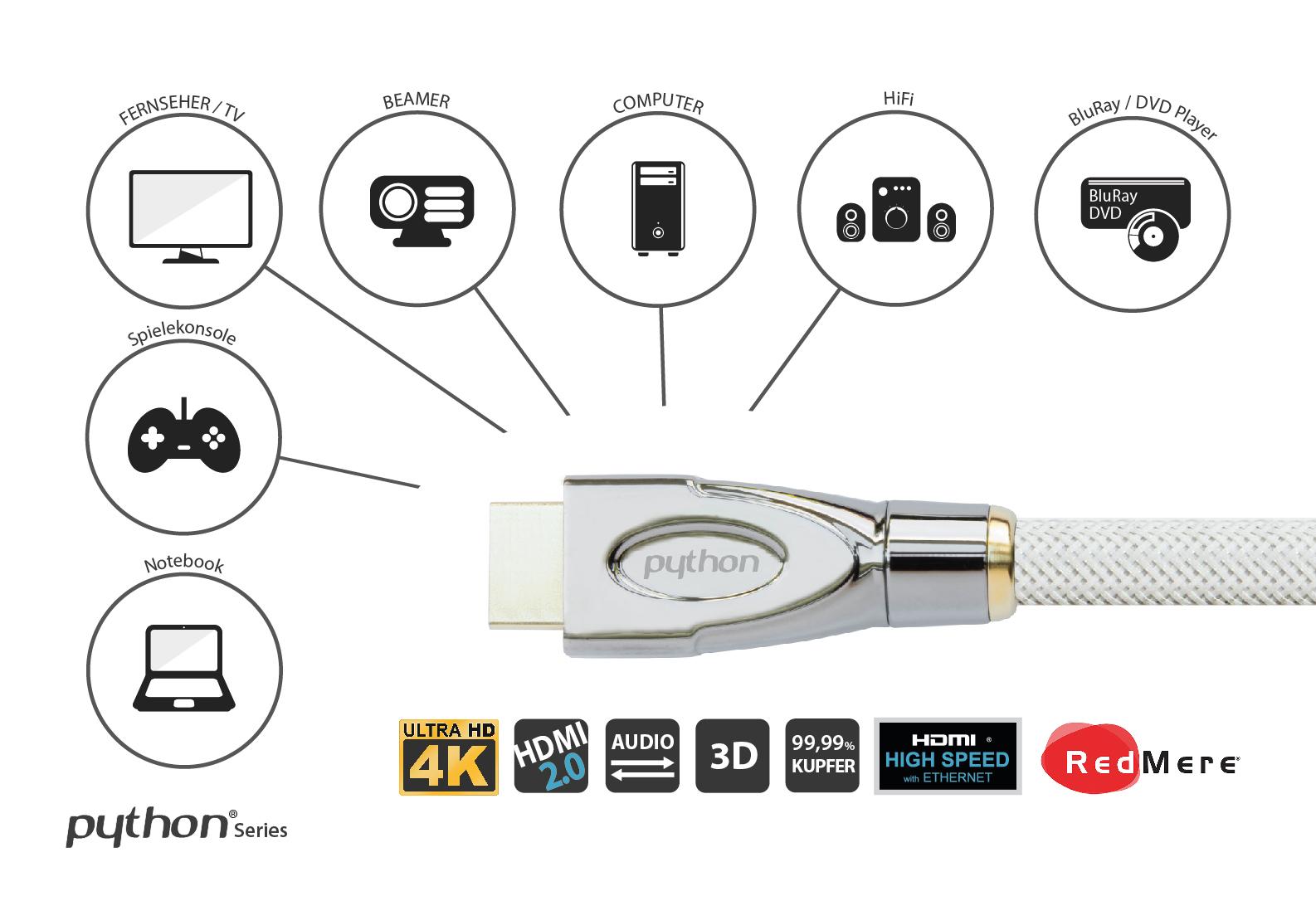 PYTHON® Series Anschlusskabel HDMI® 2.0 Kabel 4K2K / UHD 60Hz, vergoldete Kontakte, OFC, Nylongeflecht weiss, AKTIV, 10m