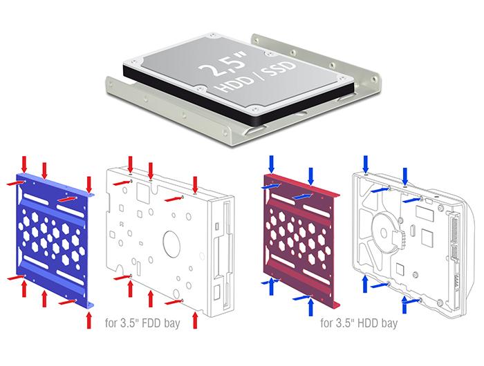 """Delock® Aluminium Einbaurahmen 2.5"""" zu 3.5"""", blau [21291]"""