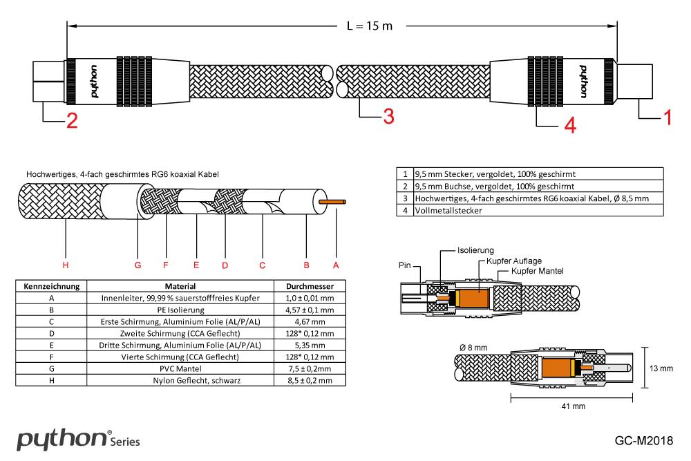 PYTHON® Series SAT Antennenkabel, IEC/Koax Stecker an Buchse vergoldet, Schirmmaß 120db, 75Ohm, Nylongeflecht schwarz, 15m