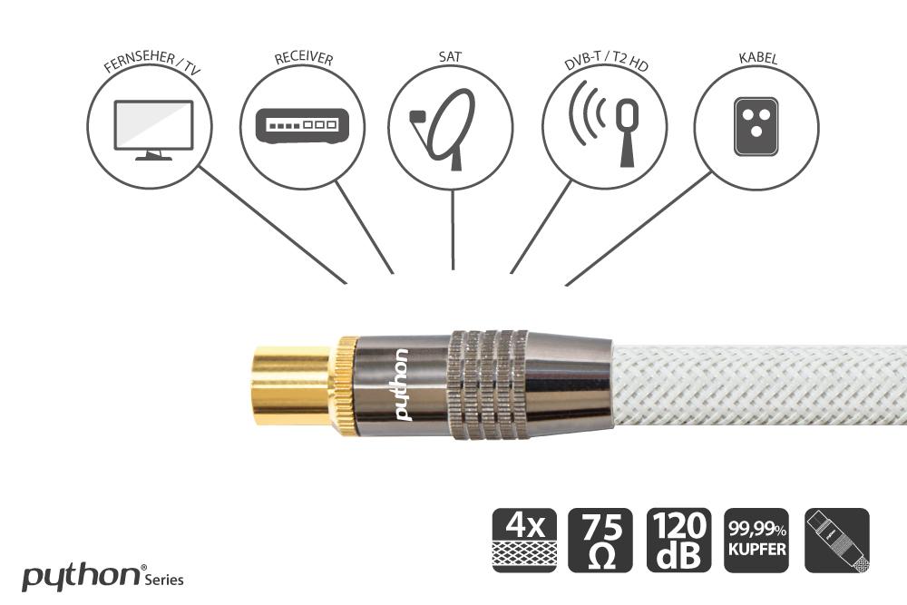 PYTHON® Series SAT Antennenkabel, IEC/Koax Stecker an Buchse vergoldet, Schirmmaß 120 db, 75 Ohm, Nylongeflecht, weiß, 20m