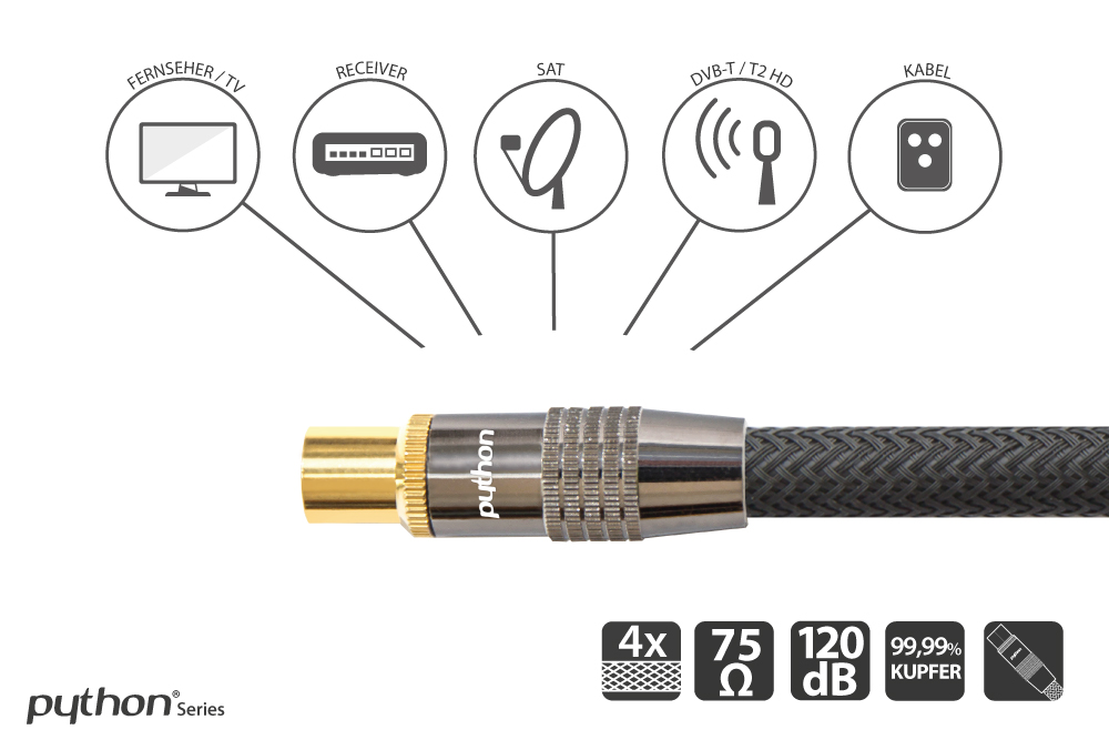 PYTHON® Series SAT Antennenkabel, IEC/Koax Stecker an Buchse vergoldet, Schirmmaß 120db, 75Ohm, Nylongeflecht schwarz, 10m